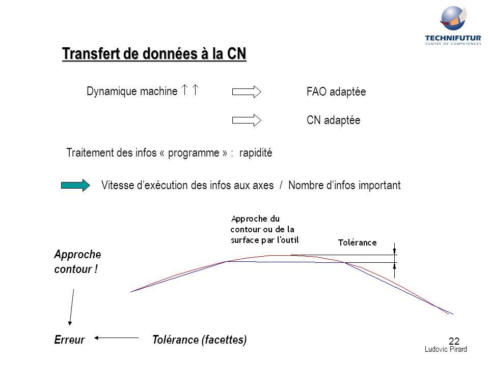 Transfert de données à la CN