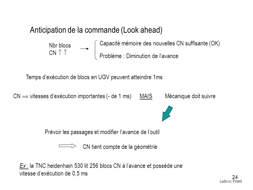 Anticipation de la commande (Look ahead)