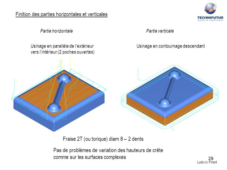 Finition des parties horizontales et verticales
