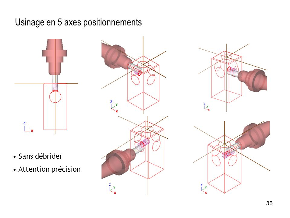 Usinage en 5 axes positionnements