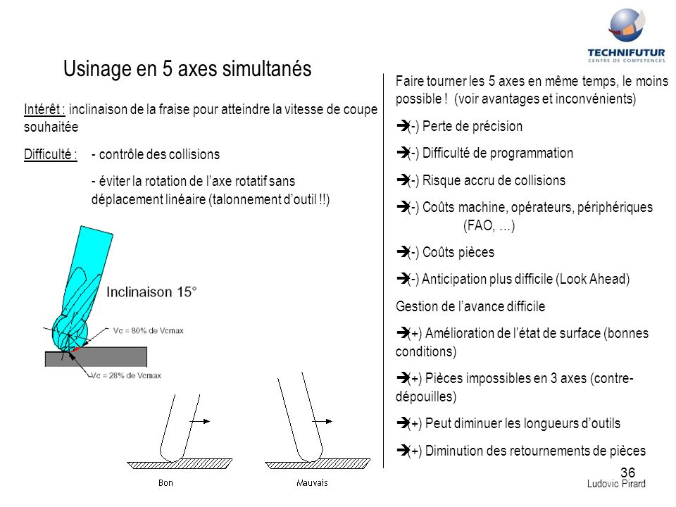 Usinage en 5 axes simultanés
