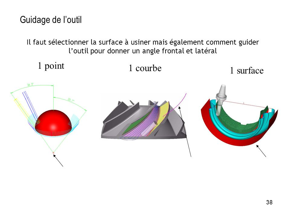 Guidage de l'outil 1 point 1 courbe 1 surface