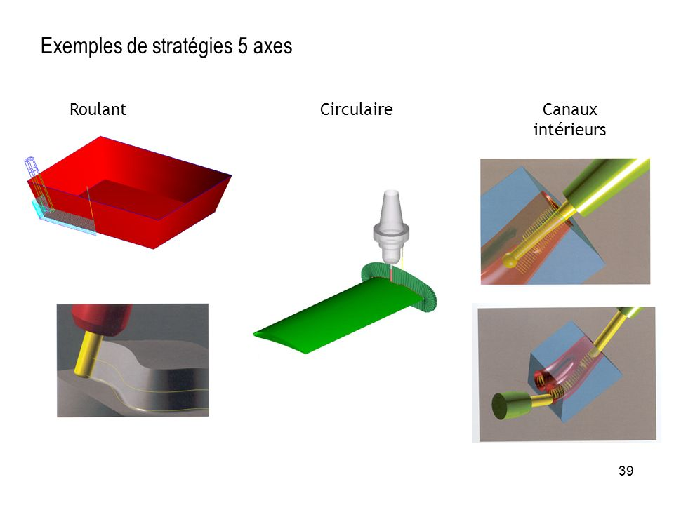 Exemples de stratégies 5 axes