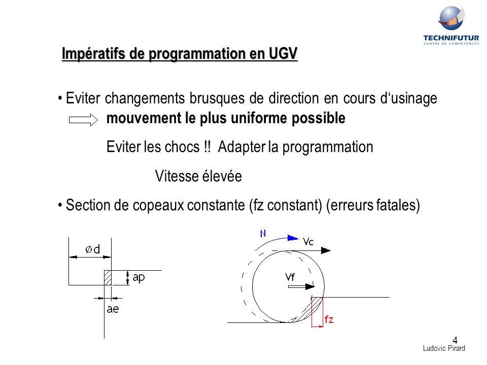 Impératifs de programmation en UGV