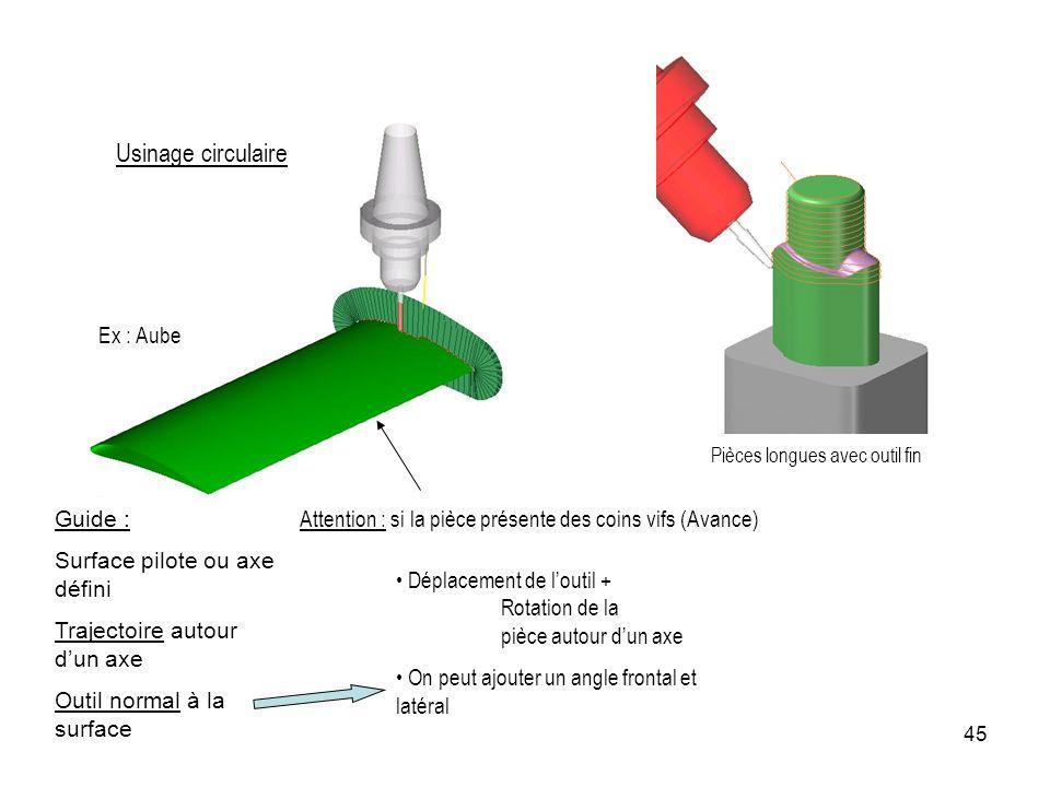 Usinage circulaire Ex : Aube Guide : Surface pilote ou axe défini