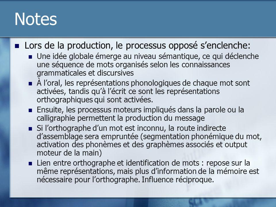Notes Lors de la production, le processus opposé s'enclenche:
