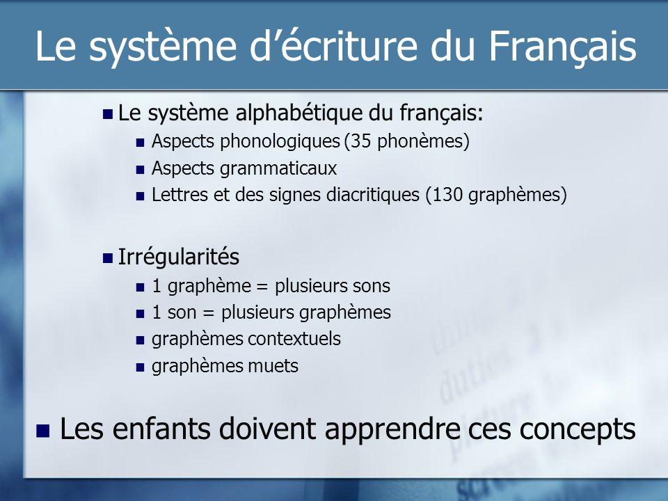 Le système d'écriture du Français
