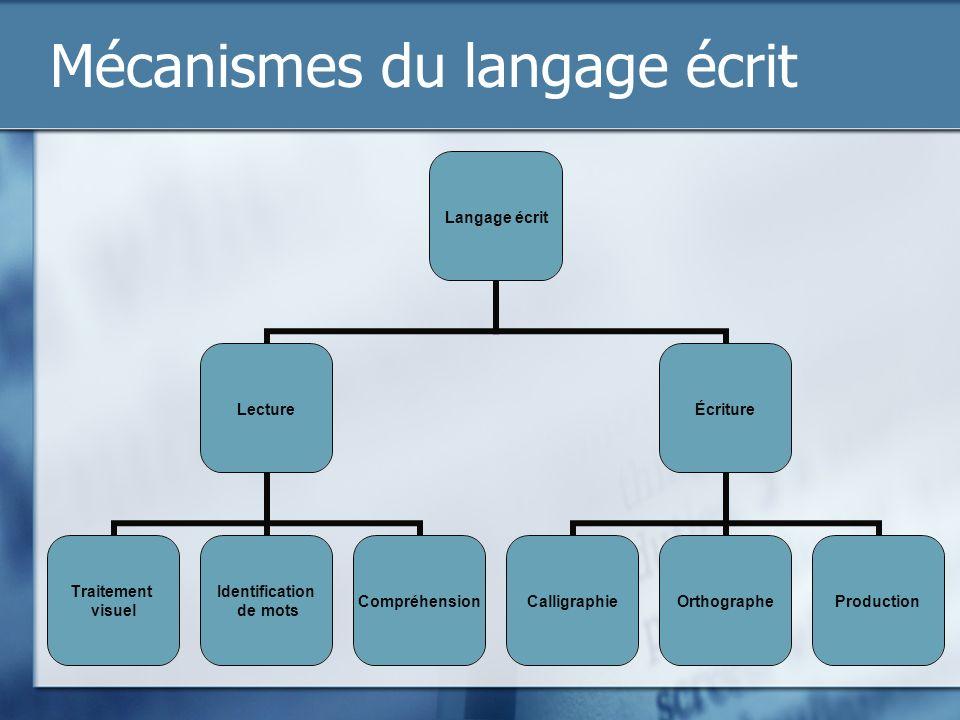 Mécanismes du langage écrit