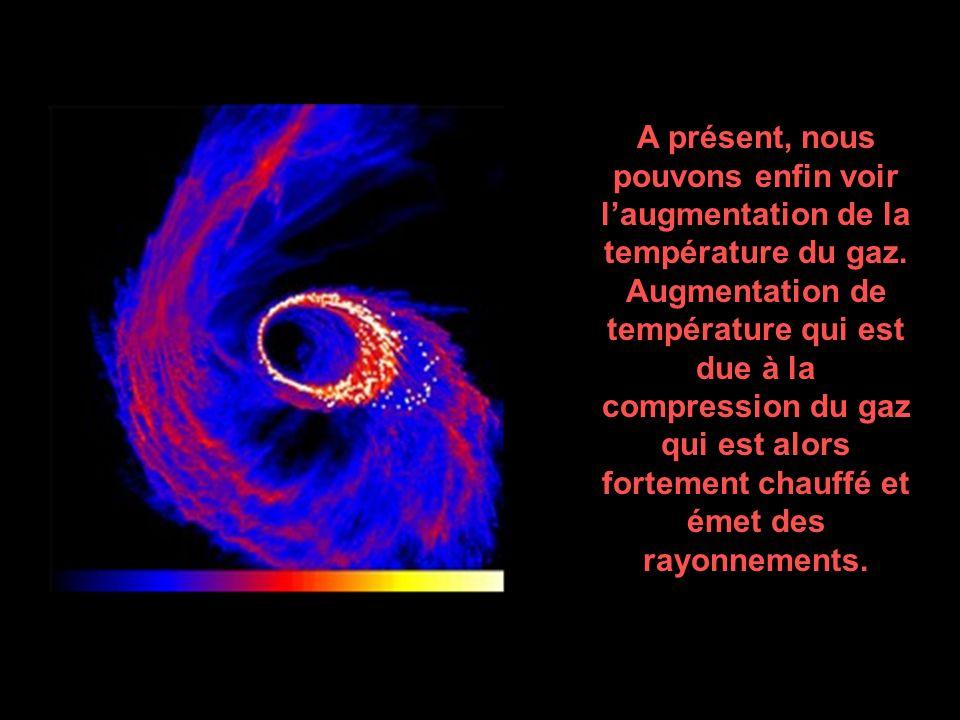 A présent, nous pouvons enfin voir l'augmentation de la température du gaz.