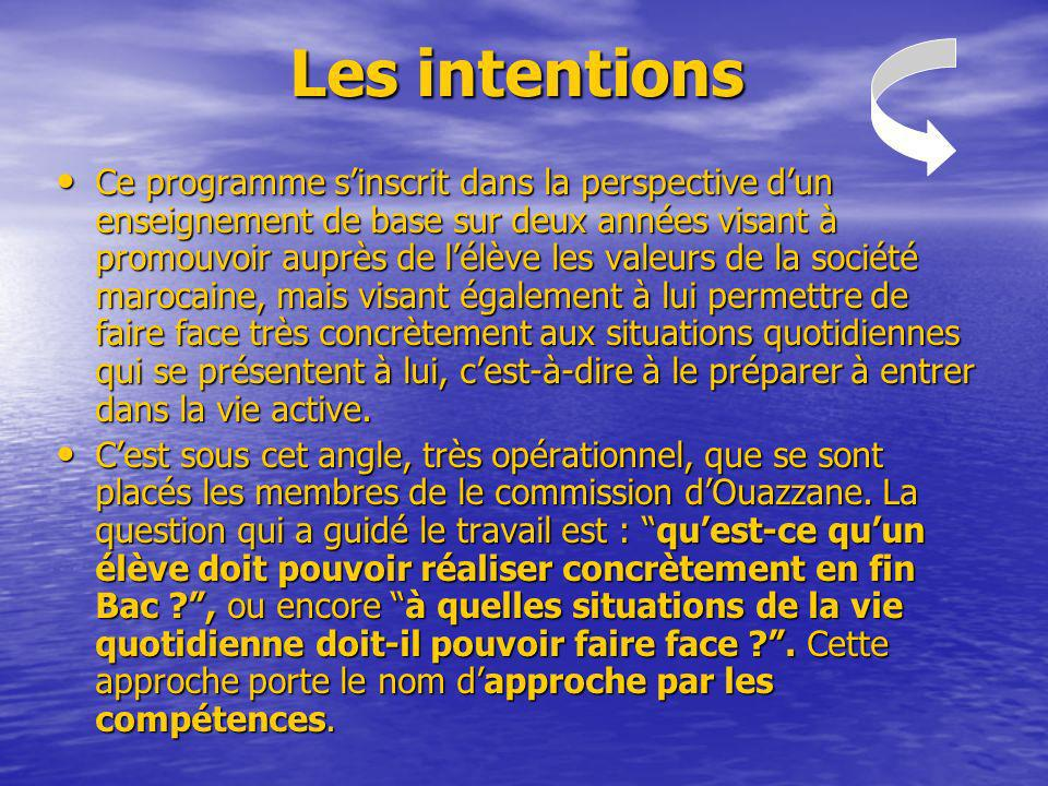 Les intentions