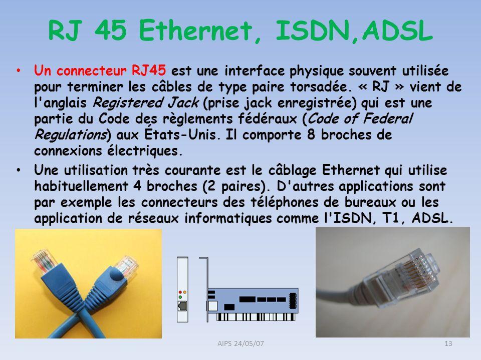RJ 45 Ethernet, ISDN,ADSL