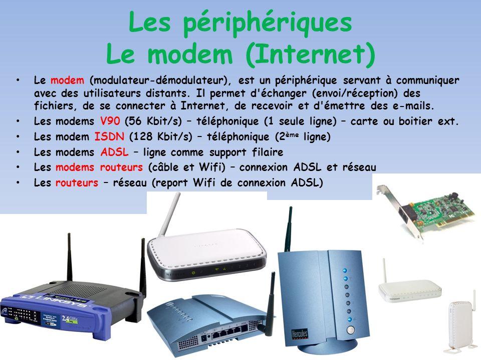 Les périphériques Le modem (Internet)