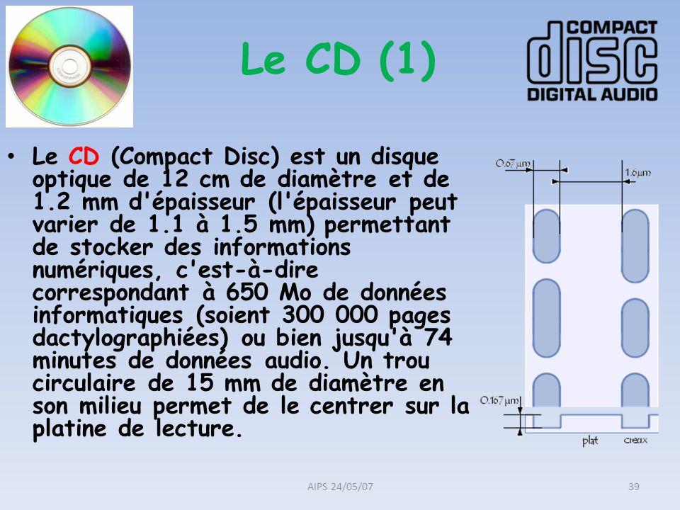 Le CD (1)