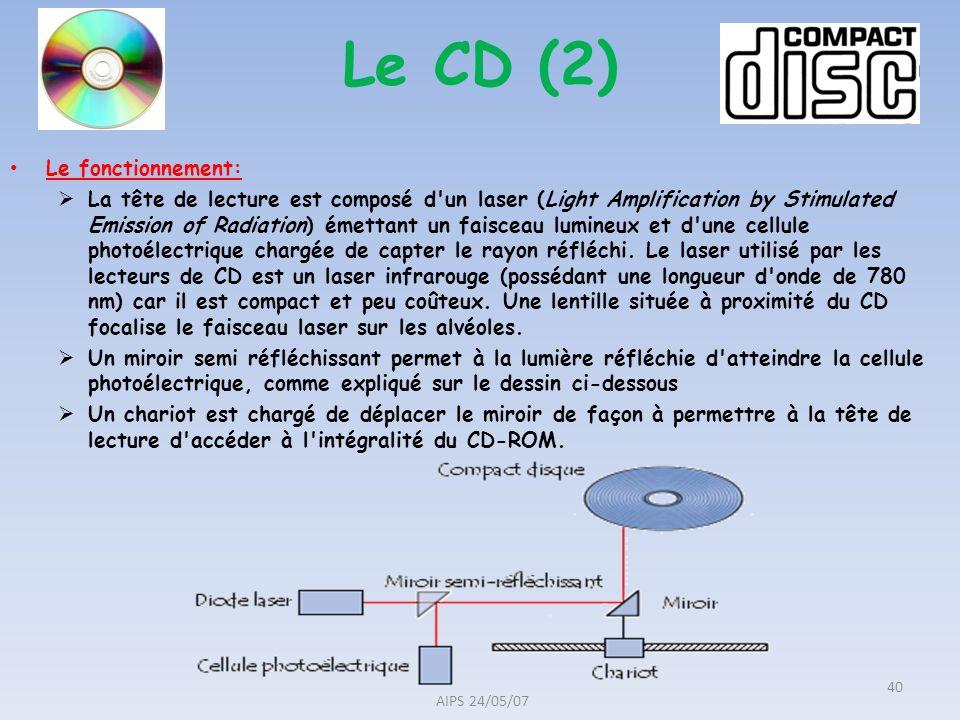 Le CD (2) Le fonctionnement: