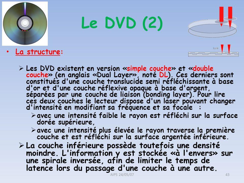 Le DVD (2) La structure: