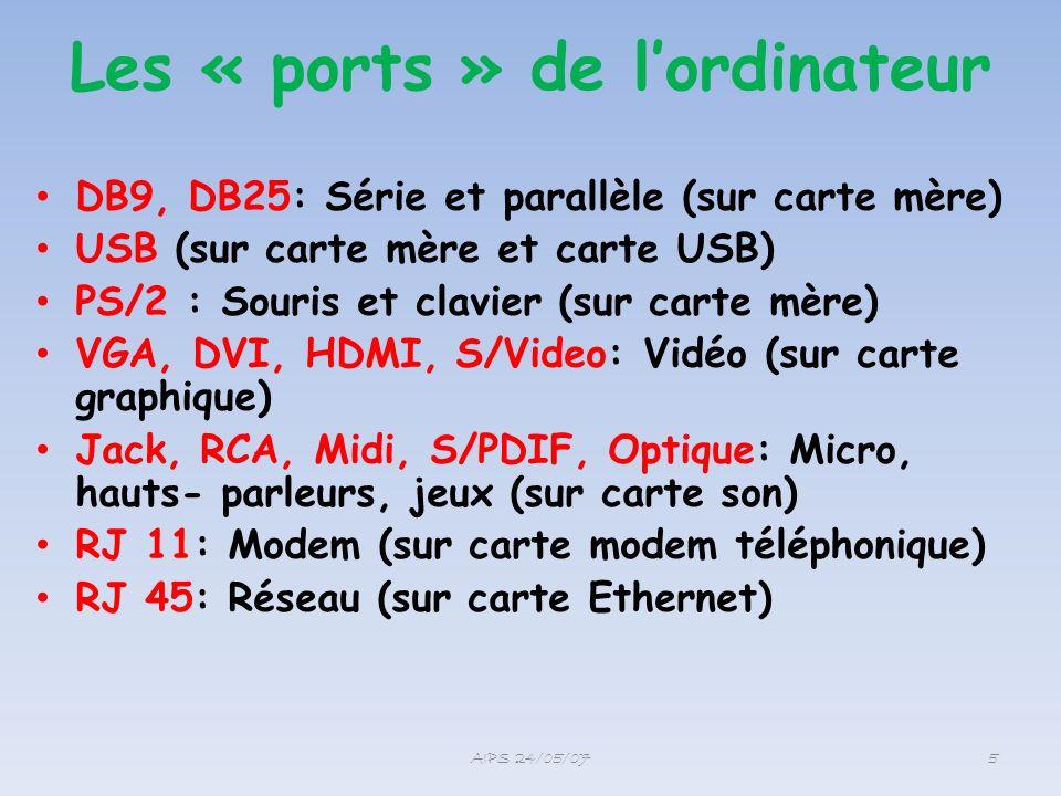 Les « ports » de l'ordinateur
