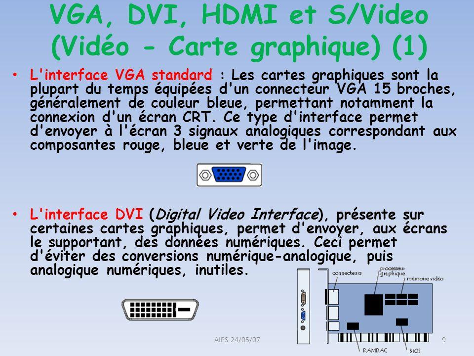 VGA, DVI, HDMI et S/Video (Vidéo - Carte graphique) (1)
