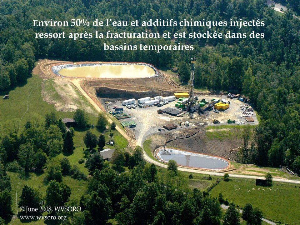 Environ 50% de l'eau et additifs chimiques injectés ressort après la fracturation et est stockée dans des bassins temporaires