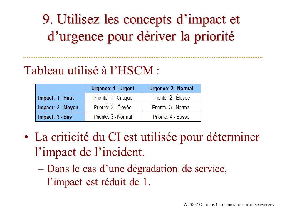 9. Utilisez les concepts d'impact et d'urgence pour dériver la priorité