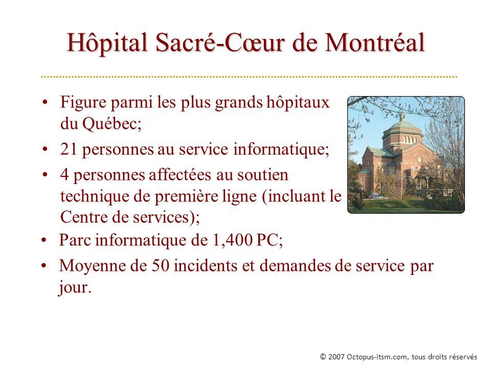 Hôpital Sacré-Cœur de Montréal