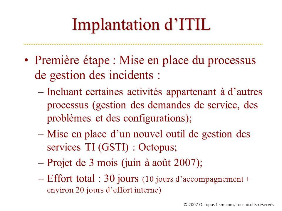 Implantation d'ITIL Première étape : Mise en place du processus de gestion des incidents :