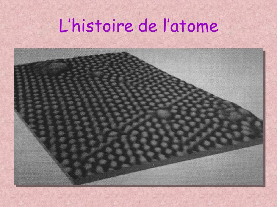 L'histoire de l'atome