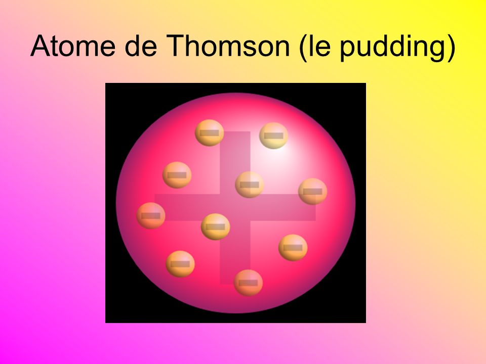 Atome de Thomson (le pudding)