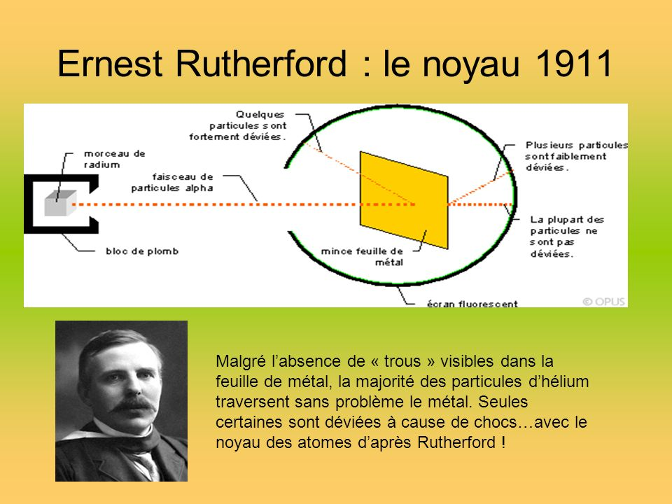 Ernest Rutherford : le noyau 1911