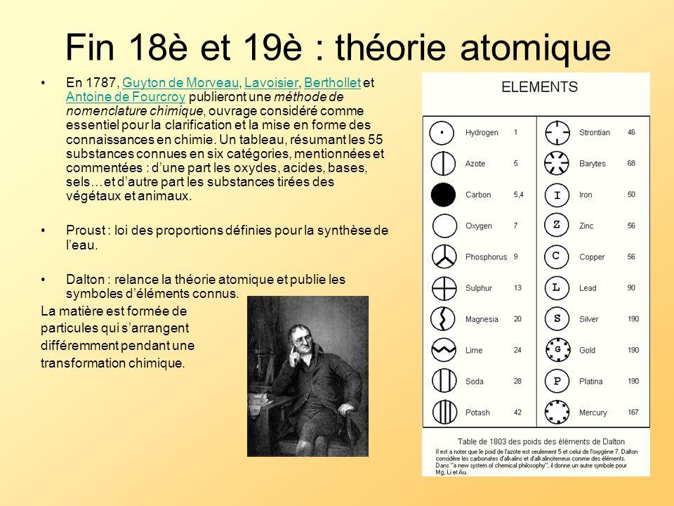 Fin 18è et 19è : théorie atomique