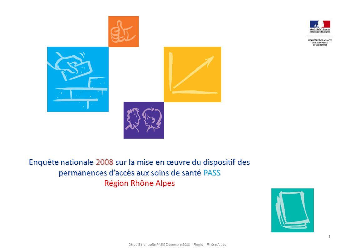 Enquête nationale 2008 sur la mise en œuvre du dispositif des permanences d'accès aux soins de santé PASS Région Rhône Alpes