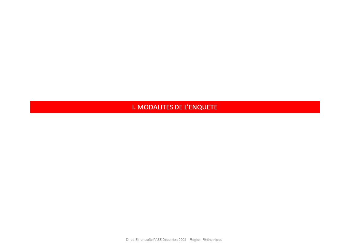I. MODALITES DE L'ENQUETE
