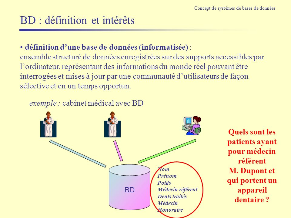 Bases de donn es fabienne thomarat tony bourdier ppt for Portent definition