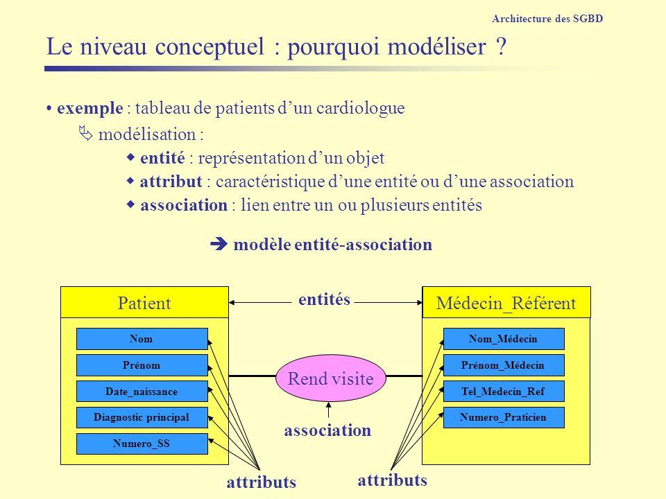 Le niveau conceptuel : pourquoi modéliser
