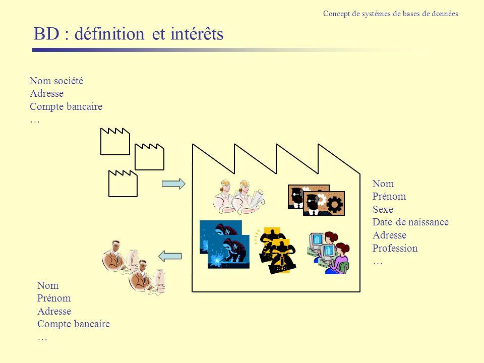 BD : définition et intérêts