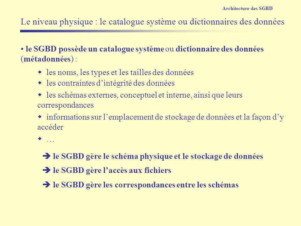 Le niveau physique : le catalogue système ou dictionnaires des données