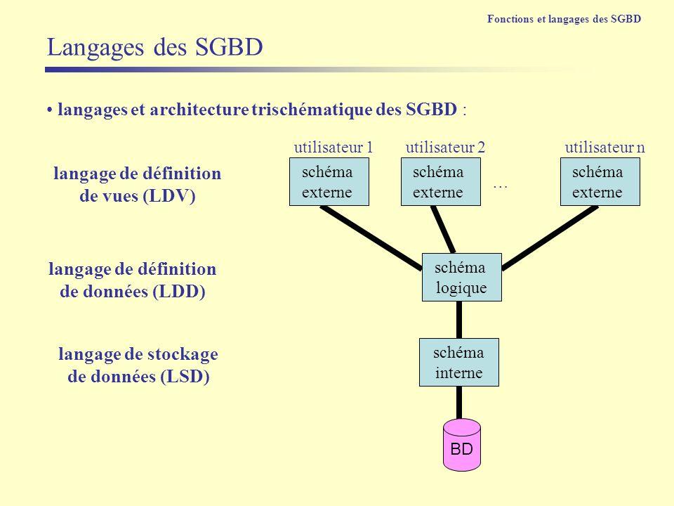 Langages des SGBD langages et architecture trischématique des SGBD :