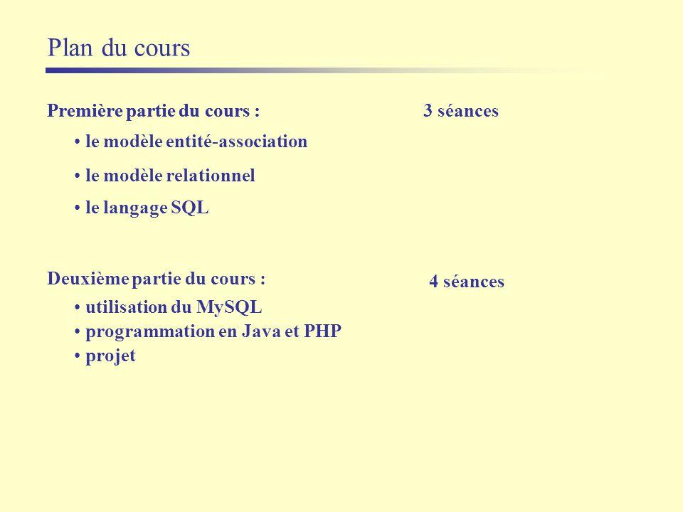 Plan du cours Première partie du cours : Première partie du cours :