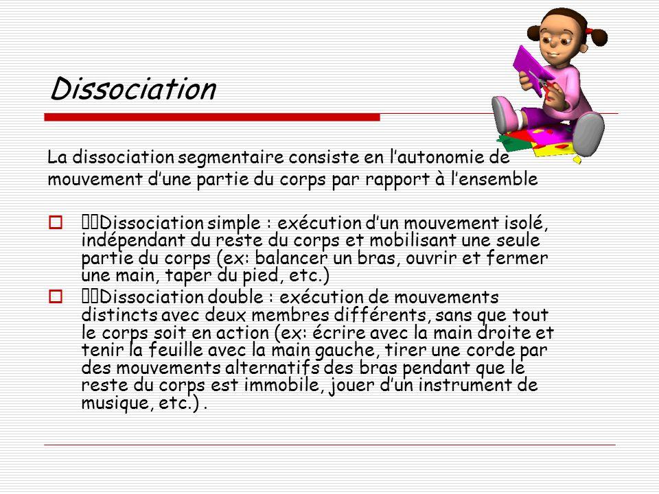 Dissociation La dissociation segmentaire consiste en l'autonomie de