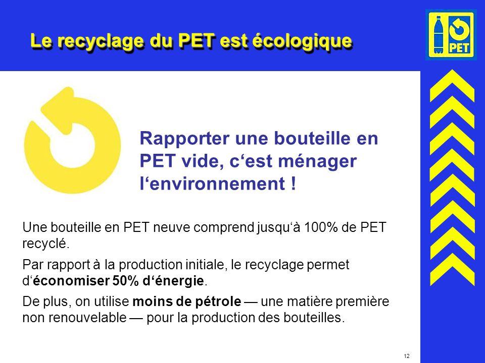 Le recyclage du PET est écologique