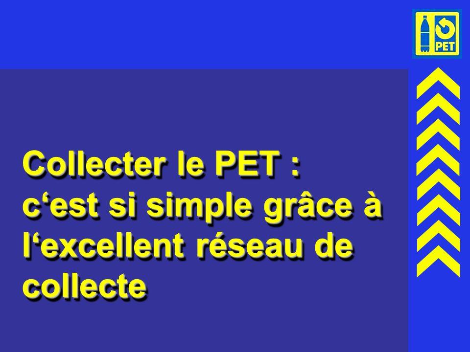 Collecter le PET : c'est si simple grâce à l'excellent réseau de collecte