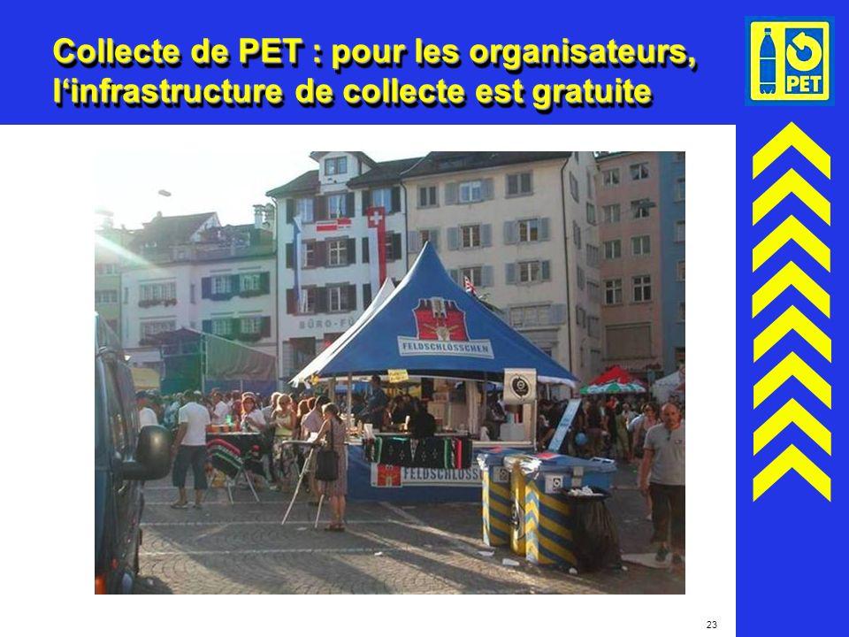 Collecte de PET : pour les organisateurs, l'infrastructure de collecte est gratuite