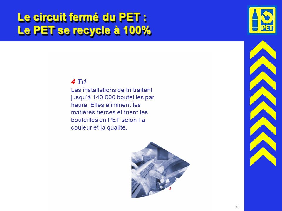 Le circuit fermé du PET : Le PET se recycle à 100%