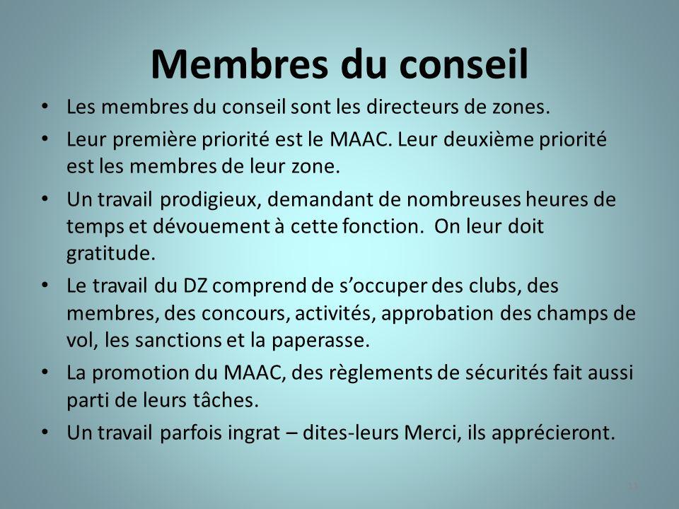Membres du conseil Les membres du conseil sont les directeurs de zones.