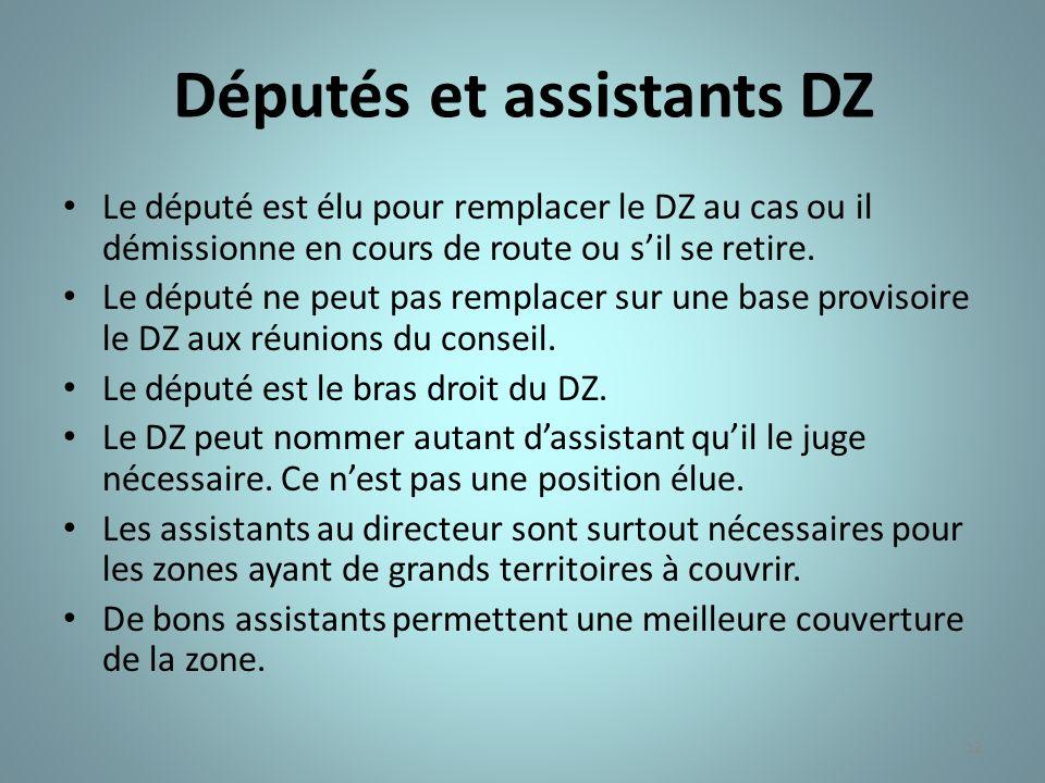 Députés et assistants DZ