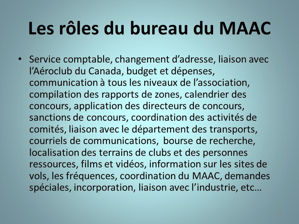 Les rôles du bureau du MAAC