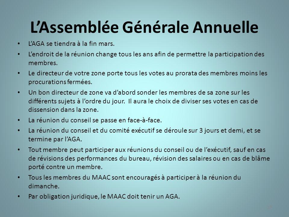 L'Assemblée Générale Annuelle