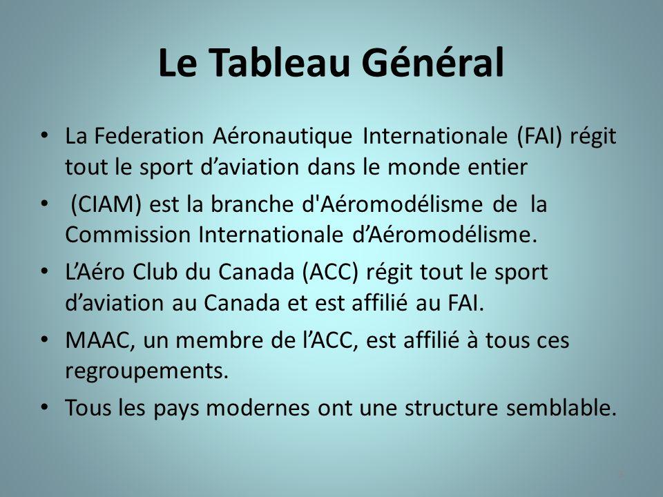 Le Tableau Général La Federation Aéronautique Internationale (FAI) régit tout le sport d'aviation dans le monde entier.