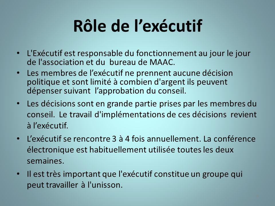 Rôle de l'exécutif L Exécutif est responsable du fonctionnement au jour le jour de l association et du bureau de MAAC.