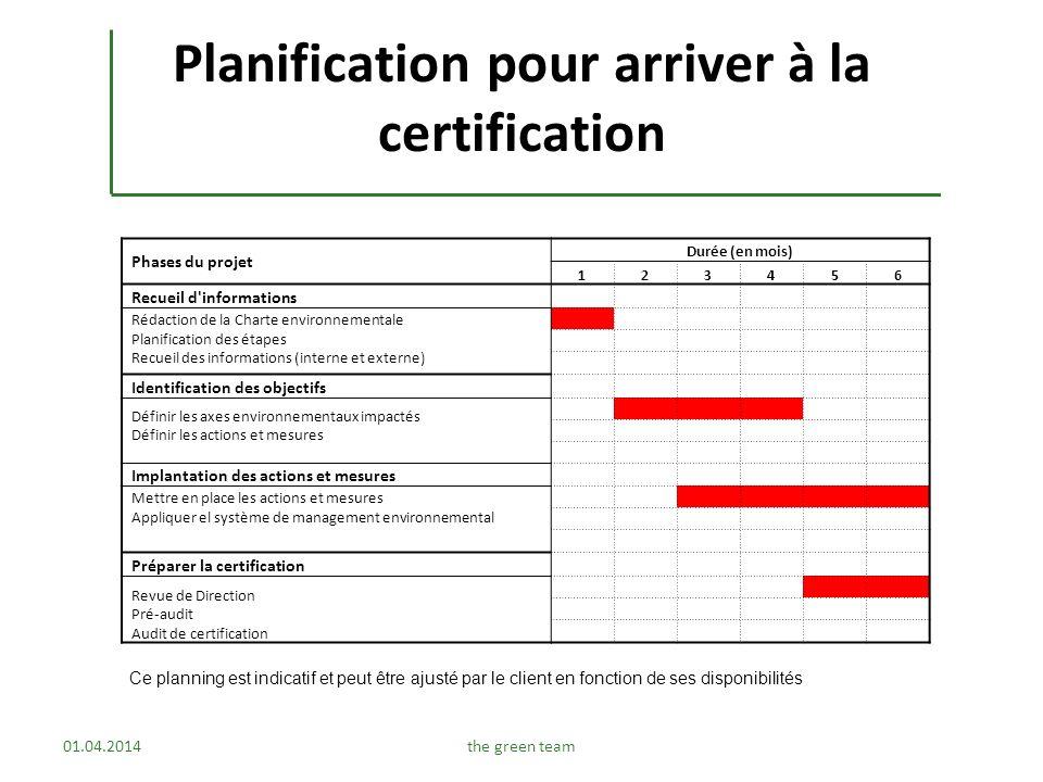 Planification pour arriver à la certification