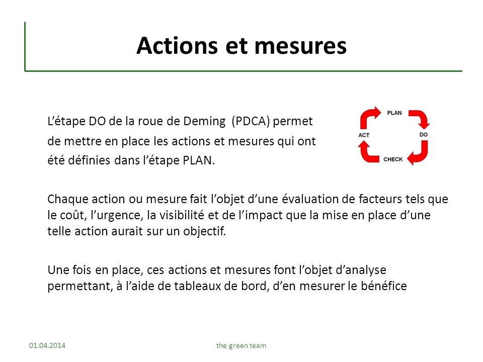 Actions et mesures L'étape DO de la roue de Deming (PDCA) permet
